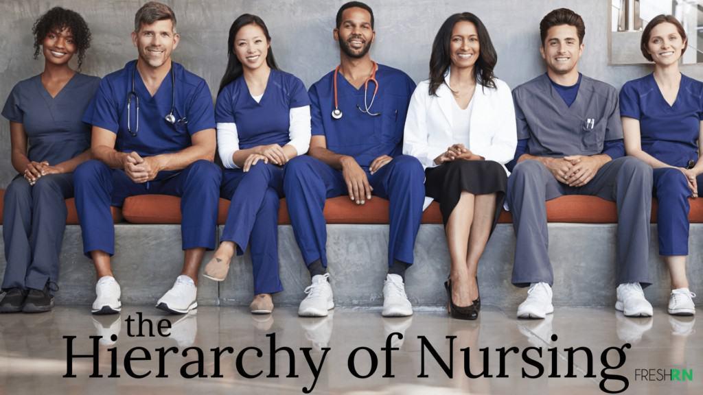 Hierarchy of Nursing